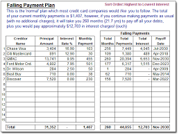 credit card payoff calculator excel excel debt payoff template kctati info