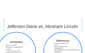 Jefferson Davis Vs Abraham Lincoln Chart Jefferson Davis Vs Abraham Lincoln By Leslie Munoz On Prezi