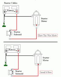 cj wiring diagram wirdig