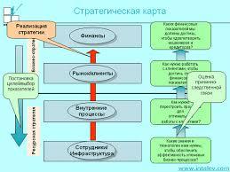 Дипломная работа Разработка плана дальнейшего совершенствования  Формирование производственного плана предприятия диплом