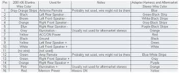 2008 hyundai elantra audio wiring diagram content resource for 2008 hyundai elantra audio wiring diagram content resource for option mazda 3 2005 audio wiring diagram