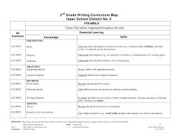 English extended essay topics examples   drureport    web fc  com Marked by Teachers