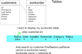 Editing Joined Tables In Php Sql Stack Overflow