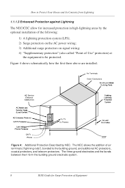 ieee guid lightning protection 17