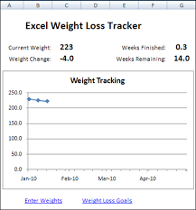 Weight Loss And Inches Tracker Excel Weight Loss Tracker Contextures Blog