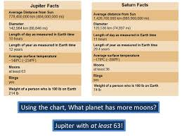 What Are The Outer Planets Ppt Video Online Download