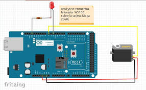 arduino ethernet w5100 and servo motor what should you keep in mind to control a servo motor an arduino ethernet w5100