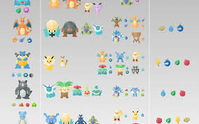 Pokemon Go Tier 4 Raid Boss Guide Pokebattler