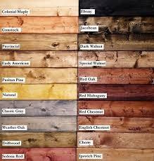 Rustoleum 4x Color Chart Rust Oleum Wood Stain Colour Chart Www Bedowntowndaytona Com