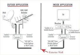 direct tv wiring diagram starpowersolar us direct tv wiring diagram direct satellite wiring diagrams directv hr44 wiring diagram