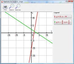 the given system of equations is consistent and independent by ing on the graph