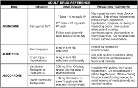 Drip Chart Adult Drug Reference Dopamine Drip Chart Pediatric Drug