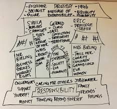 my english effects page tangible teaching ideas the hinge word becomes the foundation of their essay from which they should build their house of knowledge pictured below