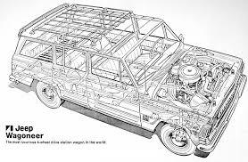 fsj images john meister © 2014 wagoneer diagram 1972 jpg