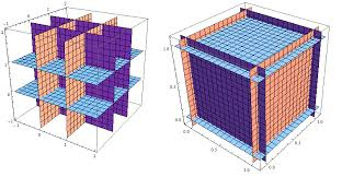 intersecting planes cube. unit cube created by intersection of six planes intersecting e