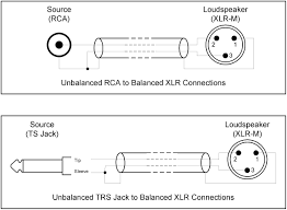 xlr connector wiring diagram with rca xlr and trs 1 jpg wiring Xlr To Phono Wiring Diagram xlr connector wiring diagram with rca xlr and trs 1 jpg xlr to phono wiring diagram