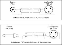 xlr wiring schematic car wiring diagram download cancross co Astatic 636l Wiring Diagram Astatic 636l Wiring Diagram #90 astatic 636l wiring diagram 4 pin by color