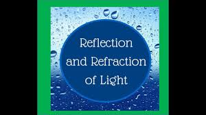 Light Reflection And Refraction Worksheet Reflection And Refraction Of Light Introduction For Kids