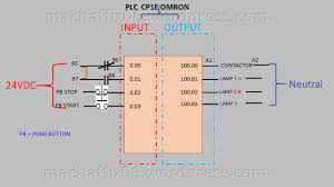 wiring diagram of direct on line motor for plc electrical omron plc cp1e specification wiring diagram of direct on line motor for plc electrical industries installation for basic