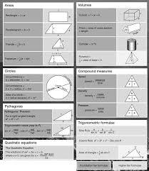 trigonometric formulae quadratic equations formulae for gcse maths