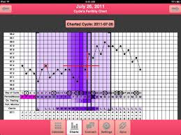 My Fertility Charts My Fertility Charts Online Game Hack And Cheat Gehack Com