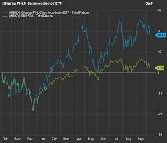 Semiconductor Stocks Are Poised To Benefit As Industry Sales