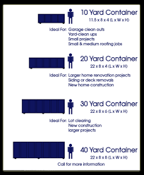Dumpster Sizes Chart Dumpster Rental Construction Debris Mount Arlington Nj