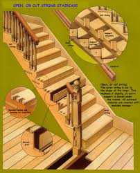 diy outdoor timber stairs. open string.jpg (216545 bytes) diy outdoor timber stairs