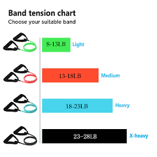 1 8 Word Type Set Elastic Pull Rope Yoga Rubber Tensile Resistance Bands Chest Developer Expander Exercise Tubes Fitness Band