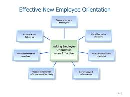 Employee Orientation Template Free New Employee Orientation Checklist Templates Template