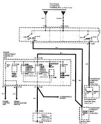 2000 kia sephia fuse box 2000 wiring diagrams
