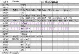 Seiko Watch Battery Replacement Chart Bedowntowndaytona Com
