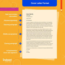 cover letter with resume