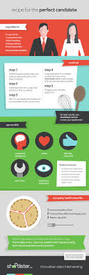 the formula for identifying the perfect candidate infographic have you ever wondered what makes a perfect candidate for a job well if you are looking for the best fit for a job think of the process as a recipe for