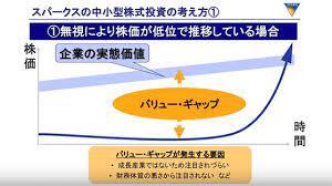 スパークス 新 国際 優良 日本 株 ファンド