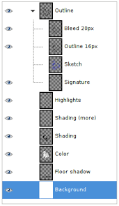 Tool organization to mimic the position of adobe's photoshop if you just want the photogimp customization without changing the original gimp icon and it's name, just extract only the.var folder to your home directory. Avian S Blog Faking Adjustment Layers With Gimp Layer Modes
