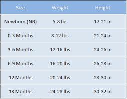 Gerber 0 3 Month Onesies Size Chart Gerber Onesie Size Chart Kozen Jasonkellyphoto Co