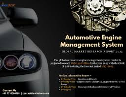 Automotive Engine Management System Industry Demands And