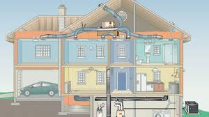 central heating and cooling systems. Fine Systems Central Heating  House System Throughout And Cooling Systems L