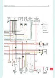 polaris predator 90 wiring diagram 2005 polaris predator 90 Polaris Rzr Wiring Schematic polaris wiring diagram with example 60211 linkinx com polaris predator 90 wiring diagram medium size of 2008 polaris rzr 800 wiring schematic