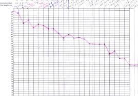 Weight Loss Chart Poppersmama