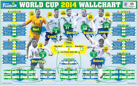 Fifa World Cup 2014tm Wall Chart Poster Smart Movie Player E75