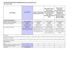 Automotive Repair Invoice Template Exceluto Car Unique Excel Format