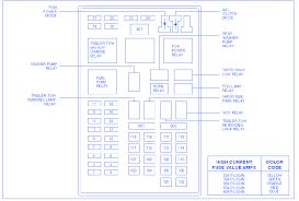 lincoln navigator fuse panel diagram electrical drawing wiring 2002 lincoln navigator fuse box lincoln navigator 1999 fuse box block circuit breaker diagram rh carfusebox com 2002 lincoln navigator fuse box diagram 2006 lincoln navigator fuse box