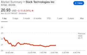 Stock Number Slack Stock Falls After Microsoft Boasts 20 Million Teams