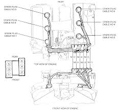 Spark plug wire diagram how the fd's ignition system works