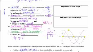 6 4 transformations of sinusoidal functions