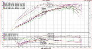 04 01 2009 05 01 2009 Worlds First 500 Toyota Vios Turbo