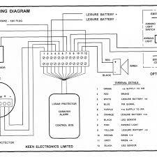 clifford alarm wiring diagrams wiring diagrams Commercial Fire Alarm Wiring Diagrams autowatch car alarm wiring diagram wiring diagram clifford alarm remote replacement including clifford 7856x moreover clifford commercial fire alarm wiring diagram
