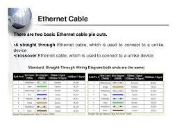 base t wiring diagram base image wiring diagram cabling on 10base t wiring diagram